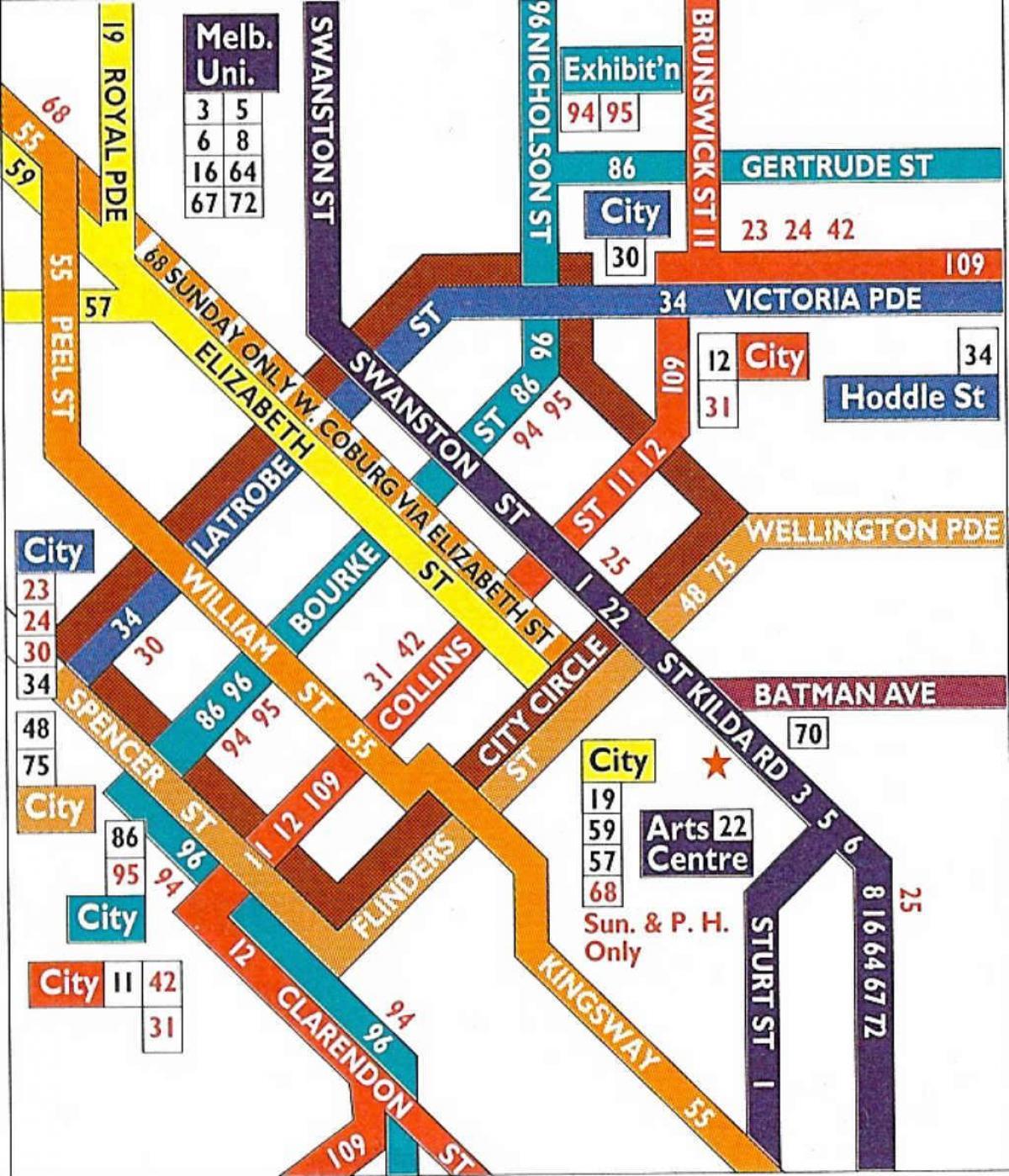 Die Stadt Melbourne tram map Melbourne cbdStraenbahnmap
